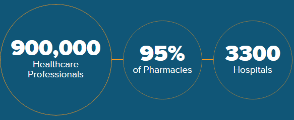 surescripts-market-share-2016