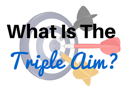 What is the Triple Aim
